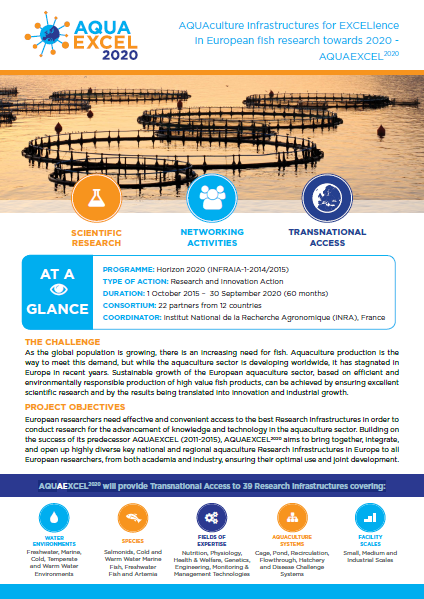 AQUAEXCEL2020 factsheet